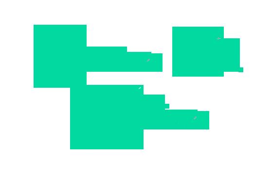 LSJGreen